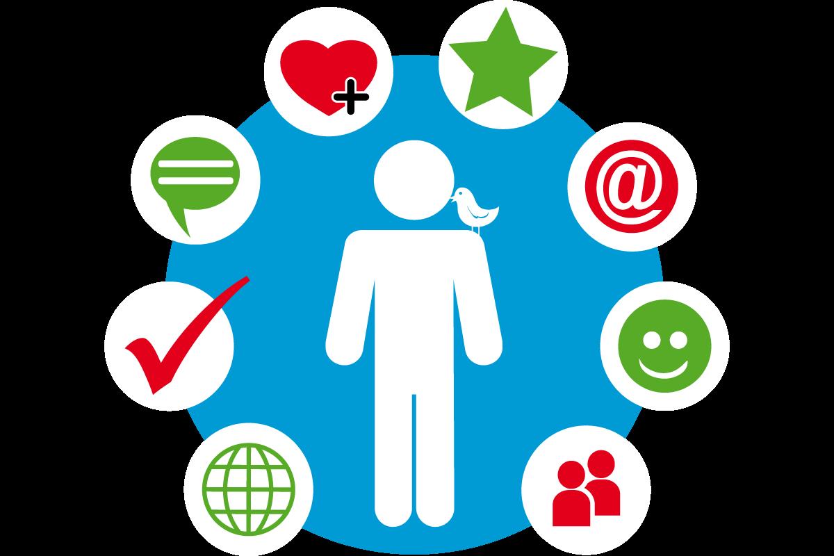marketing en communicatie-onderzoek
